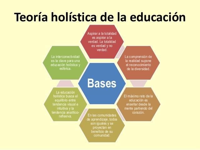 Principales aspectos de la pedagog a compleja for Arquitectura para la educacion pdf