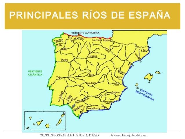 RÍOS DE ESPAÑA CC.SS. GEOGRAFÍA E HISTORIA 1º ESO Alfonso Espejo Rodríguez PRINCIPALES RÍOS DE ESPAÑA
