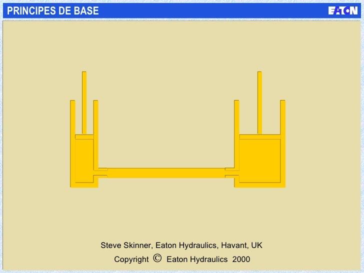 PRINCIPES DE BASE Copyright      Eaton Hydraulics  2000 Steve Skinner, Eaton Hydraulics, Havant, UK