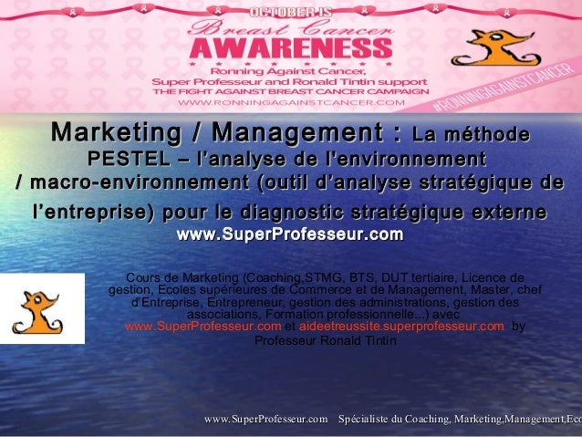 www.SuperProfesseur.com Spécialiste du Coaching, Marketing,Management,Ecowww.SuperProfesseur.com Spécialiste du Coaching, ...