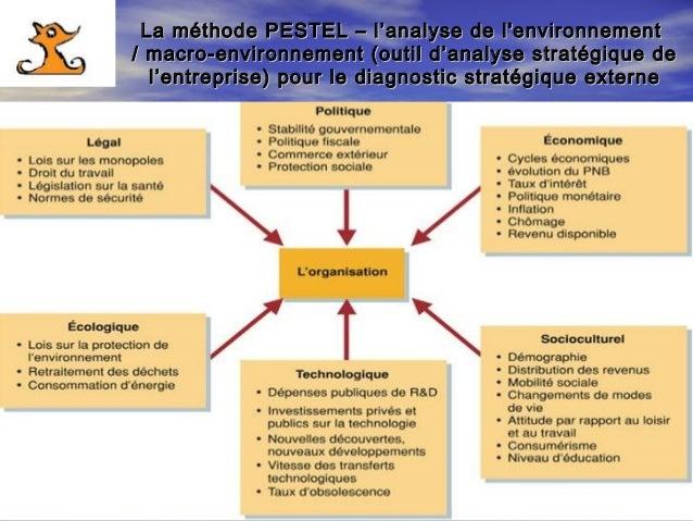 dissertation economique gratuite