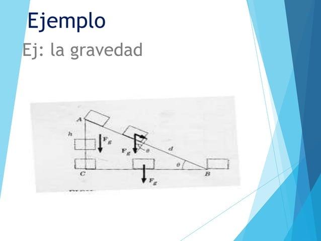 EjemploEj: la gravedad