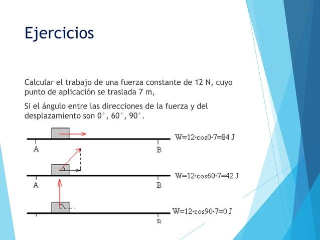 EjerciciosCalcular el trabajo de una fuerza constante de 12 N, cuyopunto de aplicación se traslada 7 m,Si el ángulo entre ...