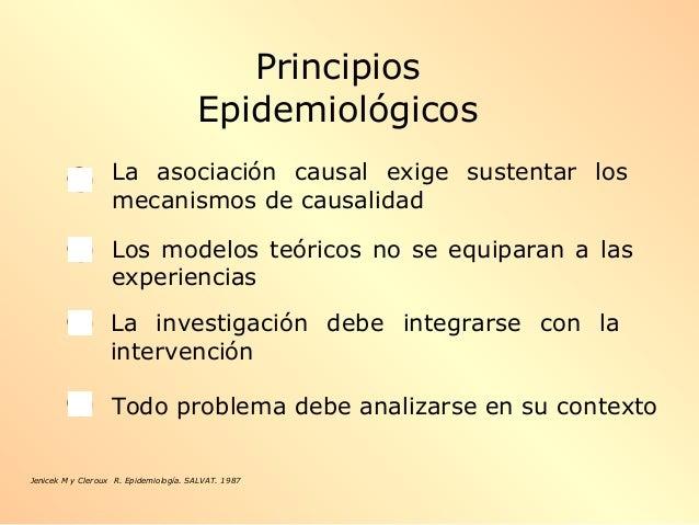 Jenicek M y Cleroux R. Epidemiología. SALVAT. 1987 La asociación causal exige sustentar los mecanismos de causalidad Los m...