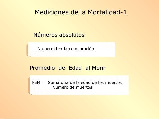 Números absolutosNúmeros absolutos Promedio de Edad al MorirPromedio de Edad al Morir Mediciones de la Mortalidad-1 No per...