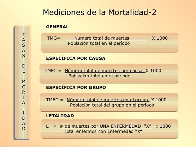 T A S A S D E M O R T A L I D A D GENERAL LETALIDAD ESPECÍFICA POR GRUPO ESPECÍFICA POR CAUSA L = # de muertes por UNA ENF...