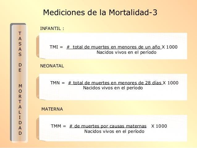 MATERNA T A S A S D E M O R T A L I D A D INFANTIL : TMM = # de muertes por causas maternas X 1000 Nacidos vivos en el per...