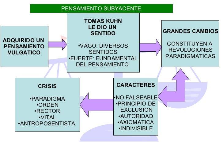 PRINCIPIOS FILOSÓFICOS DE LA ORIENTACION EDUCATIVA Slide 2