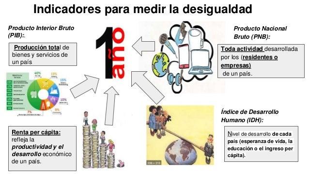 Principios basicos de economia. Slide 3