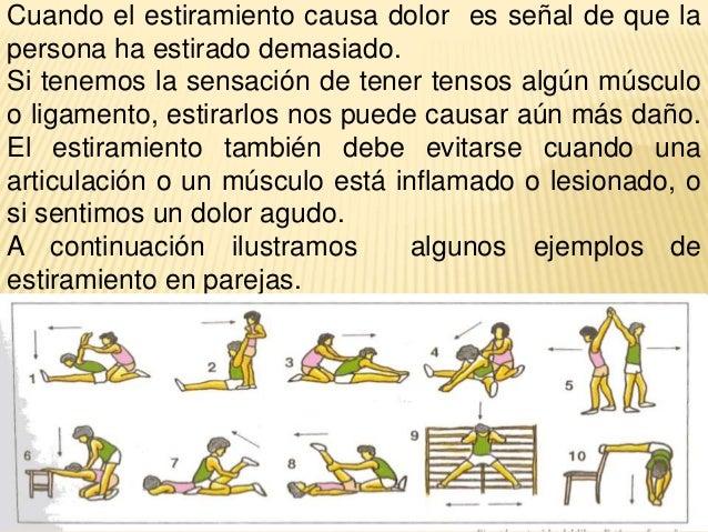 El dolor en la espalda la debilidad muscular