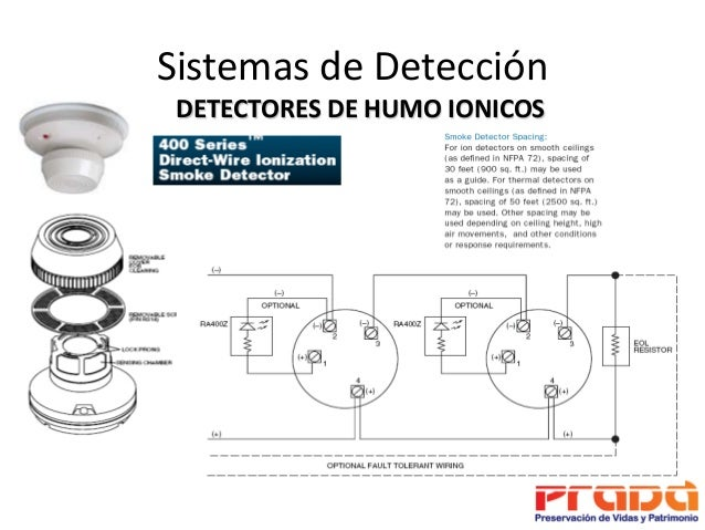 Principios B 225 Sicos De Detecci 243 N Y Alarma Contra Incendios