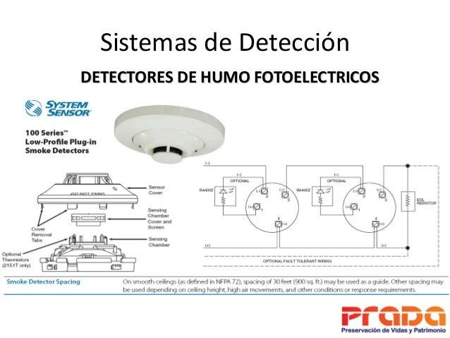 Principios b sicos de detecci n y alarma contra incendios - Sensores de humo ...