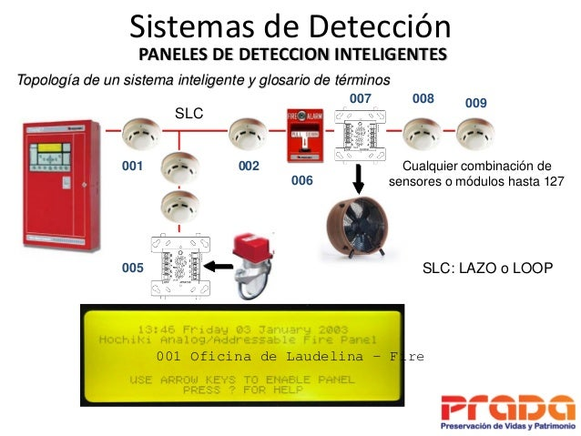 Kenwood Kdc 138 Stereo Wiring Diagram besides Fire Alarms likewise Bc547 Pinout Wiring Diagrams additionally 242913 Fuse Box Chart What Fuse Goes Where 2 also Burglar Alarm Circuit Diagram. on smoke alarm relay