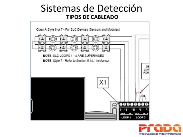 Fire Alarm System 1 together with Notifier Iso X Wiring Diagram together with Addressable Fire Detection Home Alarm System 60341479418 moreover Principios Bsicos De Deteccin Y Alarma Contra Incendios 16439697 additionally 440 010 KD01. on fire alarm slc loop