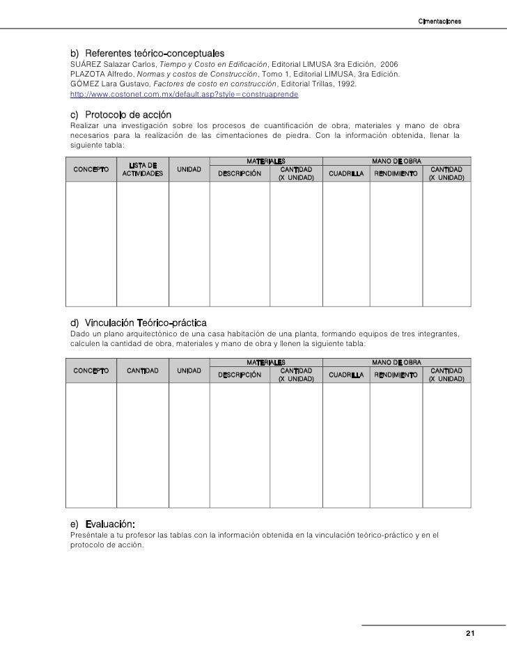 Principios de Estimación de Obra     2.4 CUANTIFICACIÓN DE CIMENTACIONES DE CONCRETO ARMADO     Habilidad:     Determinar ...