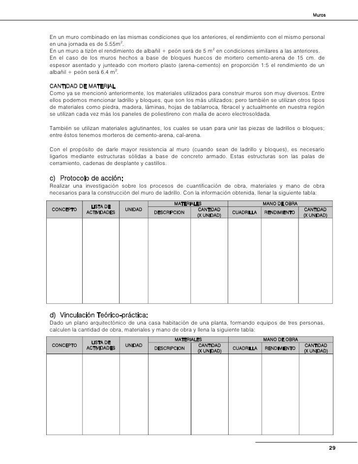Principios de Estimación de Obra     e) Evaluación:     Preséntale a tu profesor las tablas con la información obtenida en...