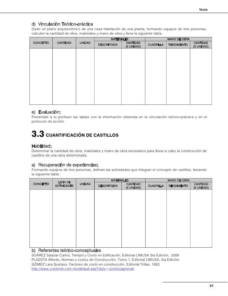 Principios de Estimación de Obra     c) Protocolo de acción:     Realizar una investigación sobre los procesos de cuantifi...