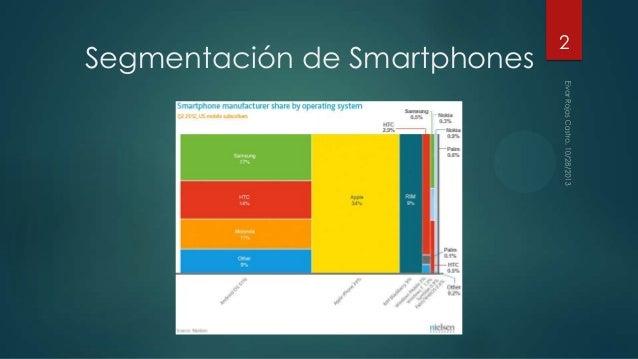Principios de interface de usuario (Diplomado Creacion Apps Cont. Dig. U Ibague) Slide 2