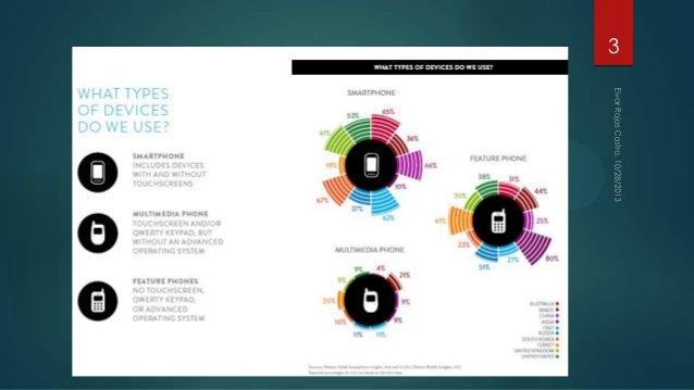 Principios de interface de usuario (Diplomado Creacion Apps Cont. Dig. U Ibague) Slide 3