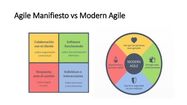 Agile Manifiesto vs Modern Agile