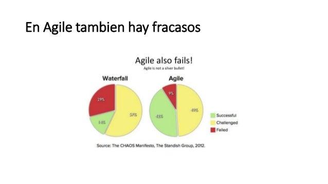 En Agile tambien hay fracasos