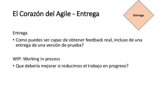 El Corazón del Agile - Entrega Entrega • Como puedes ser capaz de obtener feedback real, incluso de una entrega de una ver...