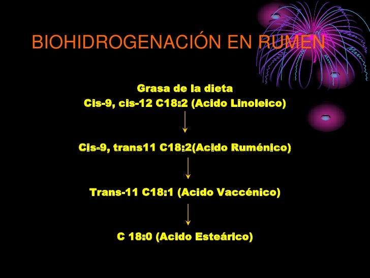 BIOHIDROGENACIÓN EN RUMEN                Grasa de la dieta     Cis-9, cis-12 C18:2 (Acido Linoleico)        Cis-9, trans11...