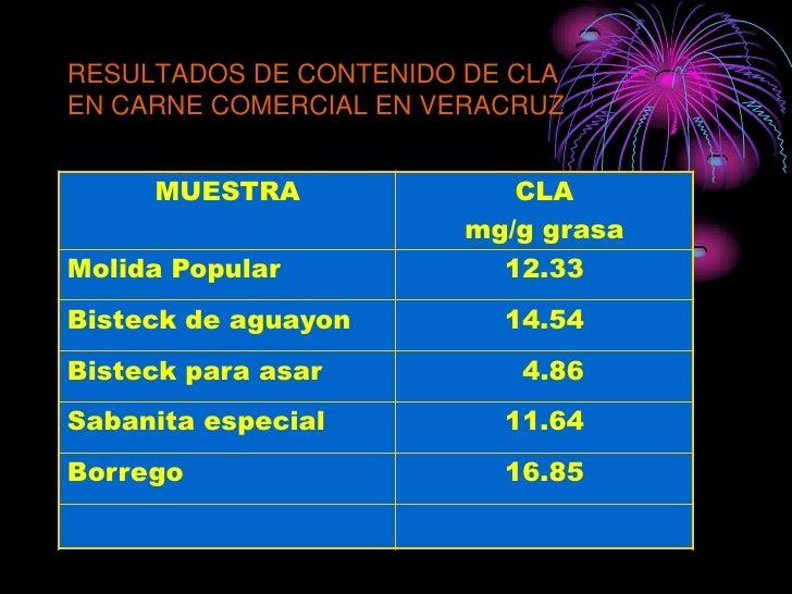 RESULTADOS DE CONTENIDO DE CLA EN CARNE COMERCIAL EN VERACRUZ        MUESTRA               CLA                         mg/...