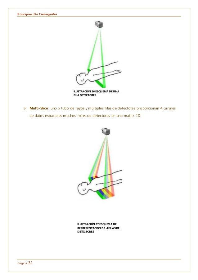 Principios De Tomografía Página 32  Multi-Slice: uno x tubo de rayos y múltiples filas de detectores proporcionan 4 canal...