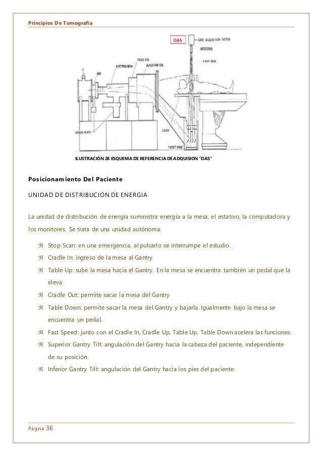 Principios De Tomografía Página 36 Posicionamiento Del Paciente UNIDAD DE DISTRIBUCION DE ENERGIA La unidad de distribució...