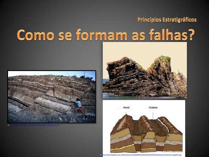 In: http://i196.photobucket.com/albums/aa14/Inibace_2007/falha1.png<br />Princípios Estratigráficos<br />Como se formam as...