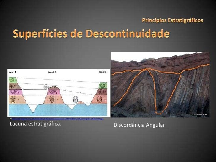 Princípios Estratigráficos<br />Superfícies de Descontinuidade<br />In: http://2.bp.blogspot.com/_5KWaDOE8x8U/SS8hdq02vGI/...