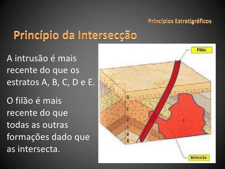 Princípios Estratigráficos<br />Princípio da Intersecção<br />A intrusão é mais recente do que os estratos A, B, C, D e E....