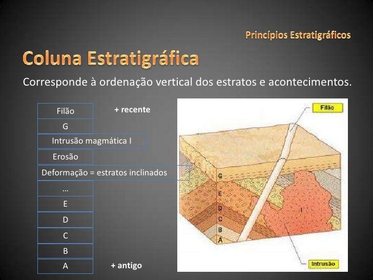 Princípios Estratigráficos<br />Coluna Estratigráfica<br />Corresponde à ordenação vertical dos estratos e acontecimentos....