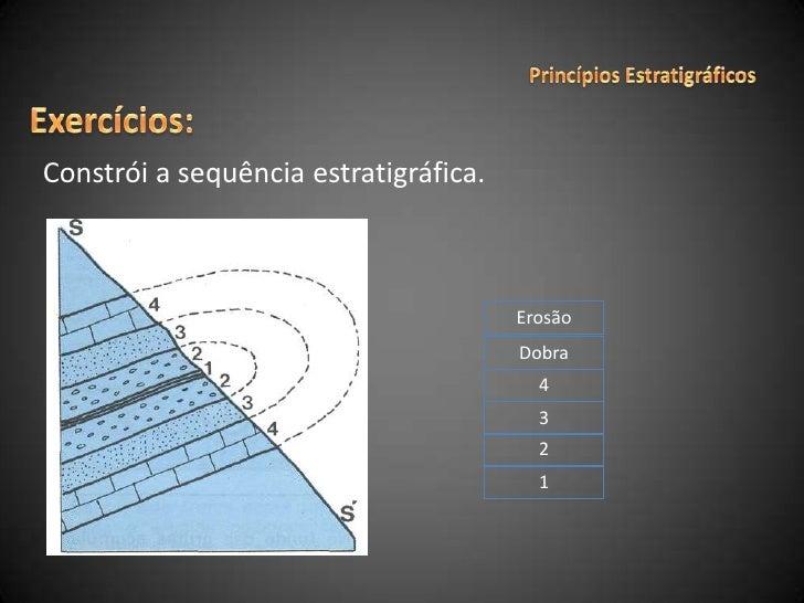 Princípio da sobreposição dos estratos</li></li></ul><li>Princípios Estratigráficos<br />Exercícios:<br /><ul><li>Quais sã...
