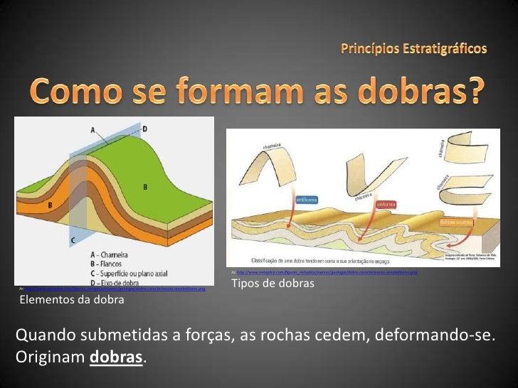 Princípios Estratigráficos<br />Como se formam as dobras?<br />In: http://www.netxplica.com/figuras_netxplica/exanac/geolo...