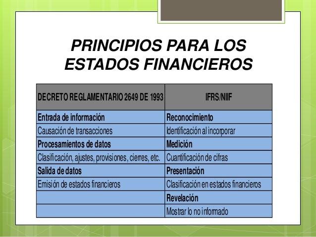 Principios Para Los Estados Financieros