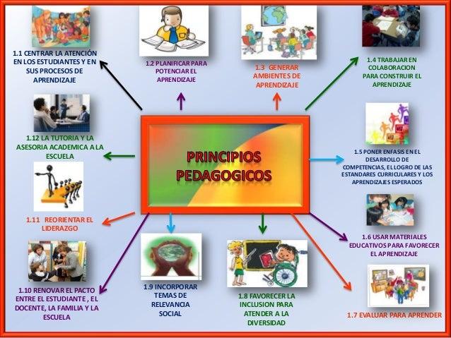 plan de estudios 2011 primaria pdf para descargar