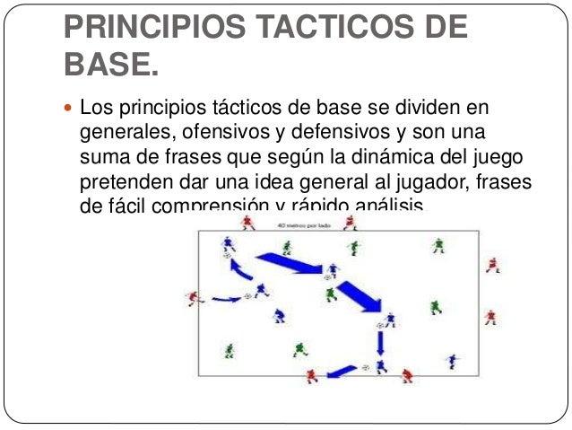 PRINCIPIOS TACTICOS DE BASE.  Los principios tácticos de base se dividen en generales, ofensivos y defensivos y son una s...
