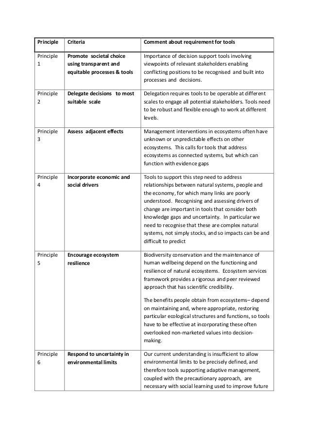 Principle Criteria Comment about requirement for toolsPrinciple1Promote societal choiceusing transparent andequitable proc...