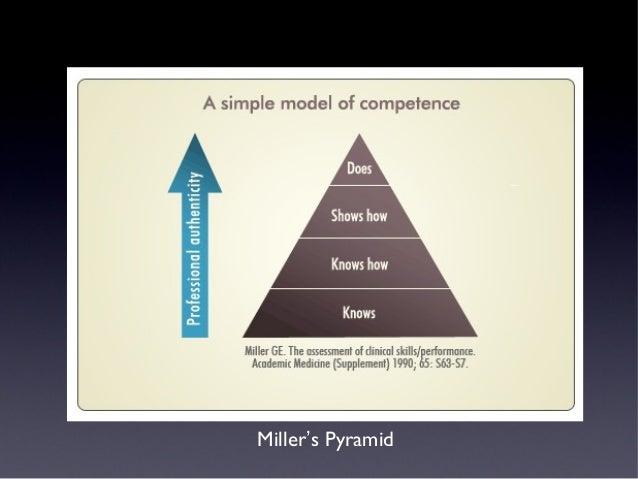 principle of assessment nkp3