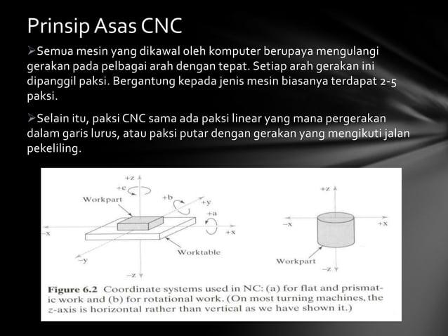Semua bentuk peralatan CNC mempunyai dua ataulebih arahan gerakan yang dipanggil paksi.Kedua-dua jenis yang paling biasa...