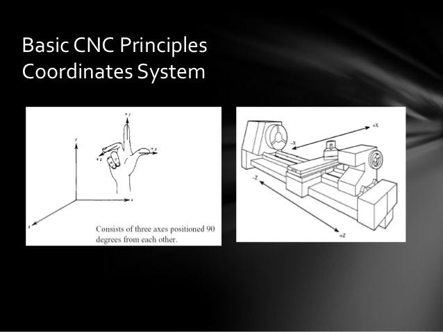 Prinsip Asas CNCSetiap paksi terdiri daripada komponen mekanikal, sepertislide yang bergerak, motor pemacu servo yang man...