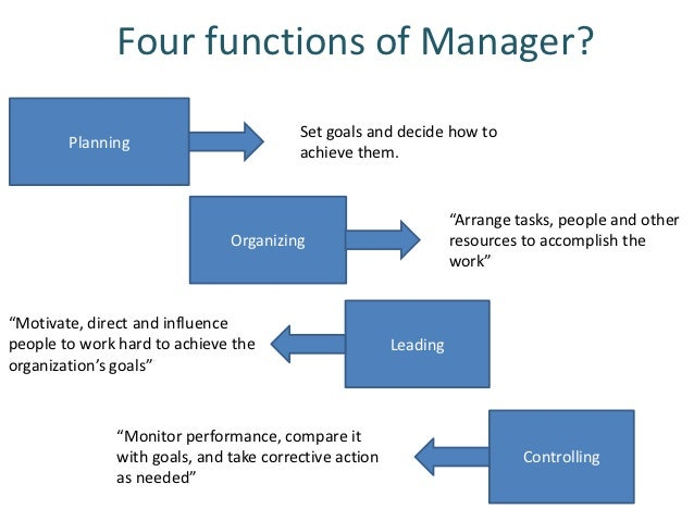 four functions of management Four functions of managementmgt 330october 15, 2007management is defined as the process of working with people and resources to accomplish organizatio home login.