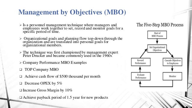 manage by objective template - principle of management sumaira fatima goals traditional
