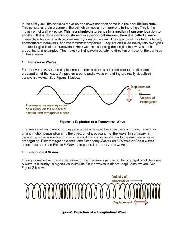 Principle of Scalar Electrodynamics Phenomena, Dr  Bahman Zohuri