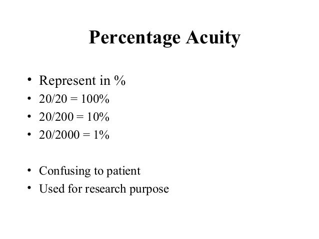 Principle of visual acuity charts class