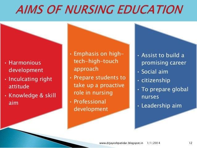 principles of nursing practice essay