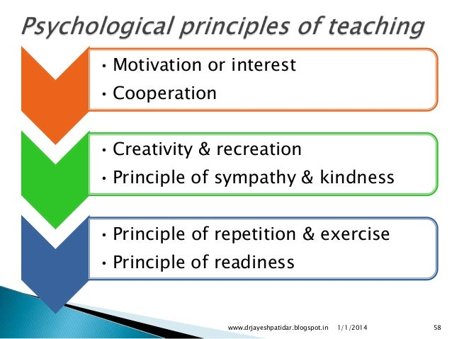 pedagogical principles of teaching Dr christopher perrin discusses eight important principles of teaching that come from the classical tradition of education: festina lente (make haste slowly.