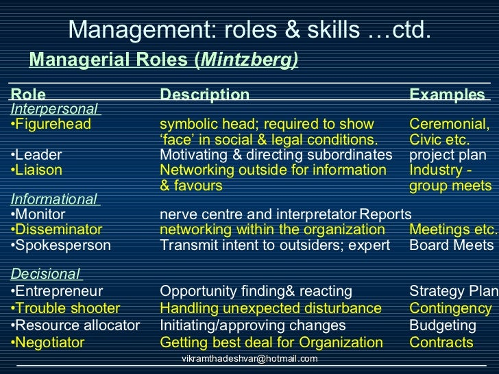 managerial roles gap analysis For iso 9001:2015 based implementation gap analysis supporting other relevant management roles to demonstrate their leadership as it # audit question audit result describe the gap 1 does our top management ensure that the responsibilities and authorities for relevant qms.